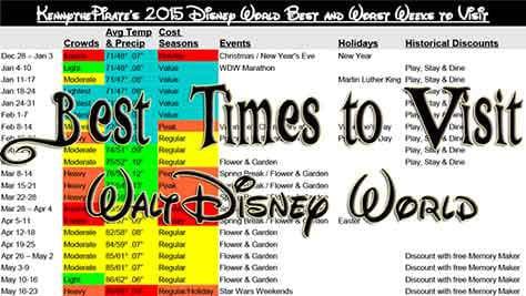 KennythePirate's Best and Worst Weeks at Walt Disney World