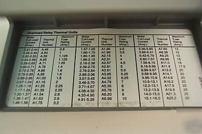 Square d motor starter overload chart motorssite org