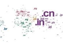 Alasan Mengganti Domain .WEB.ID Dengan .CO