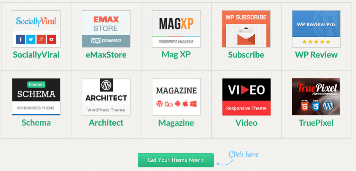 coupon code mythemeshop wordpress themes