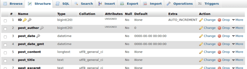 Auto Increment WordPress database error: [Duplicate entry '0' for key 'PRIMARY']