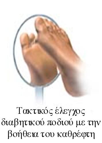 Ποδολογία,Ποδιατρική,Ποδολόγος,Ποδίατρος,Podology,Podiatry,θεραπεία κάλλων, κάλλοι,ποδι