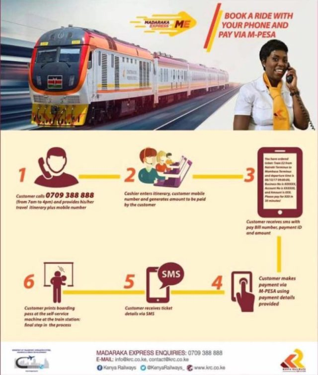 SGR Madaraka Express train- How to book Madaraka express train tickets via Mpesa