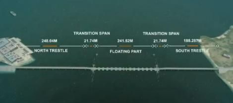 The Likoni Floating bridge length specifications