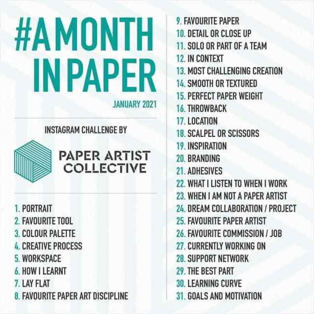 A Month in Paper 2021