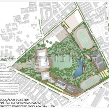 NKE környezetalakítás tervpályázat tájépítészeti terv