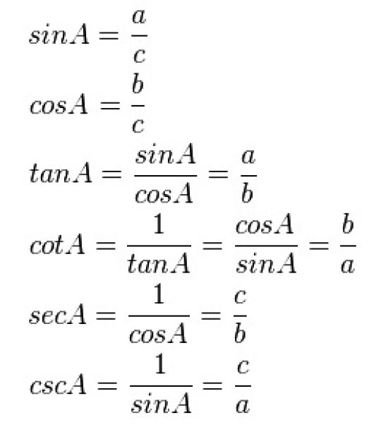 Trigonometri Sin Cos Tan Cosec Sec Cotan