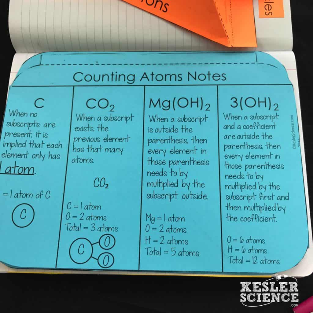 Counting Atoms And Elements Lesson Plan A Complete
