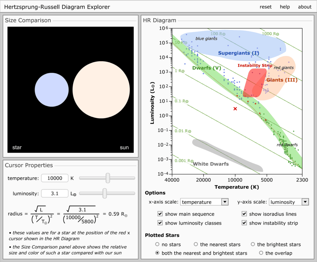 H R Diagram Lesson Plan A Complete Science Lesson Using