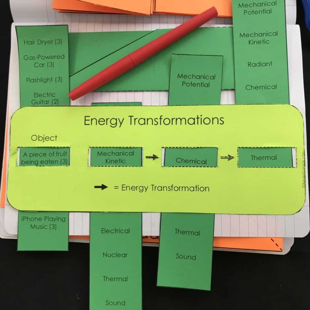 Energy Transformation Lesson Plan A Complete Science