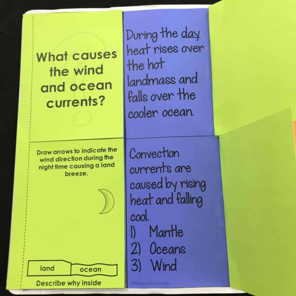 Convection Currents Lesson Plan A Complete Science