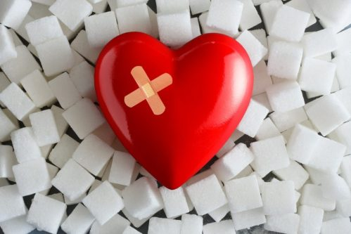 Unhappy Heart – Cardiovascular Diseases are Caused by Excess Sugar Consumption
