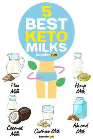 Keto Milks