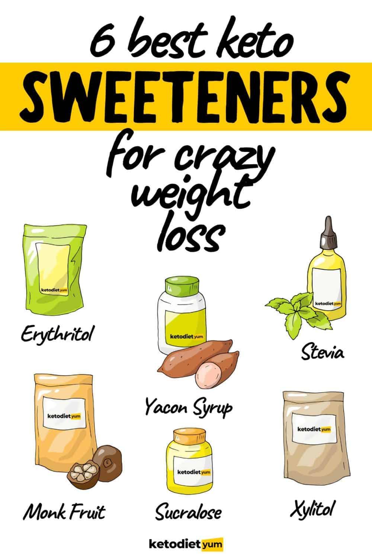 Keto Sugars
