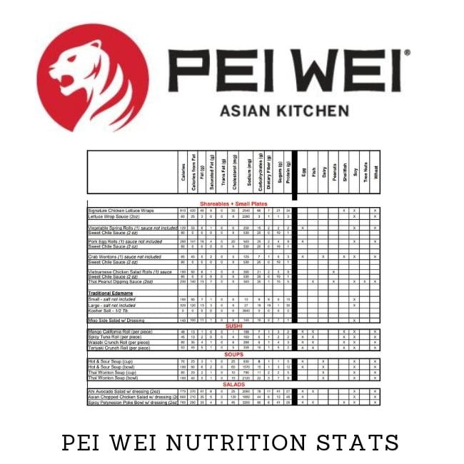 pei wei nutrition chart