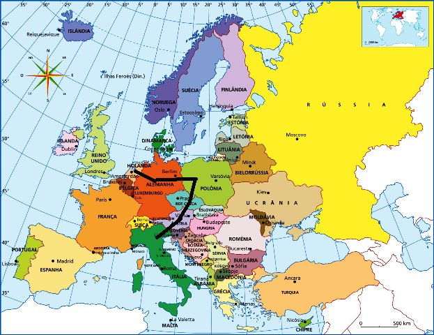 Itinerario na Europa