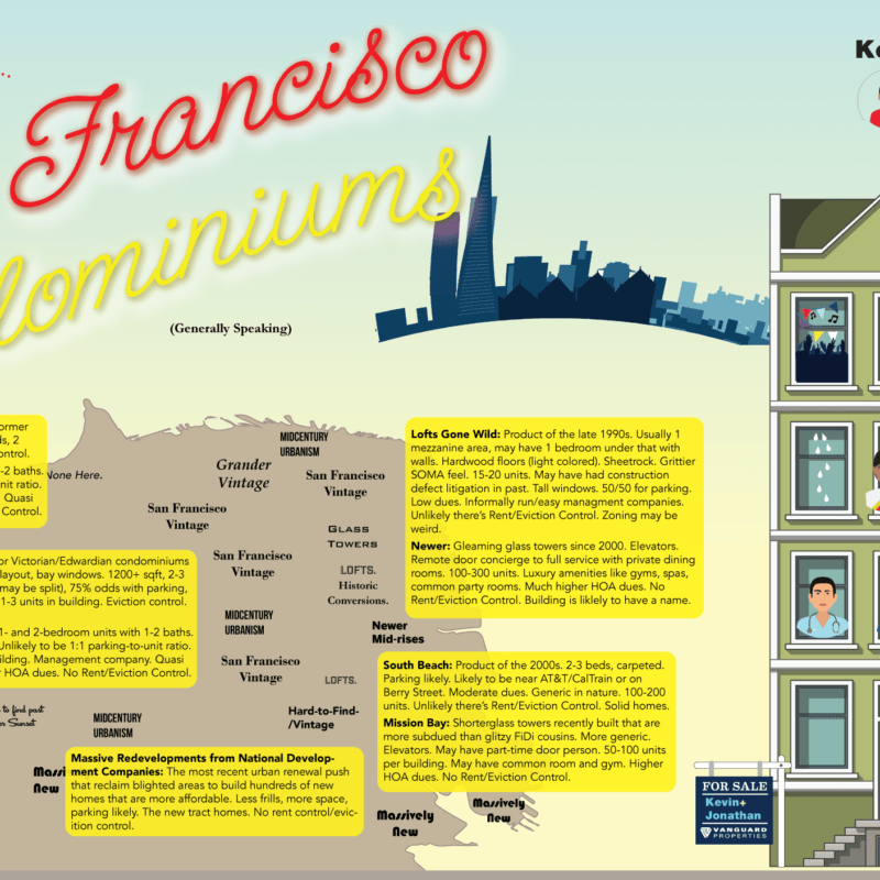 As diverse as the San Francisco is, condominiums come in all shapes and sizes.