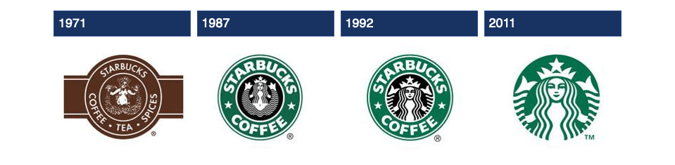 April Fool? No, It's Starbucks Rebranding