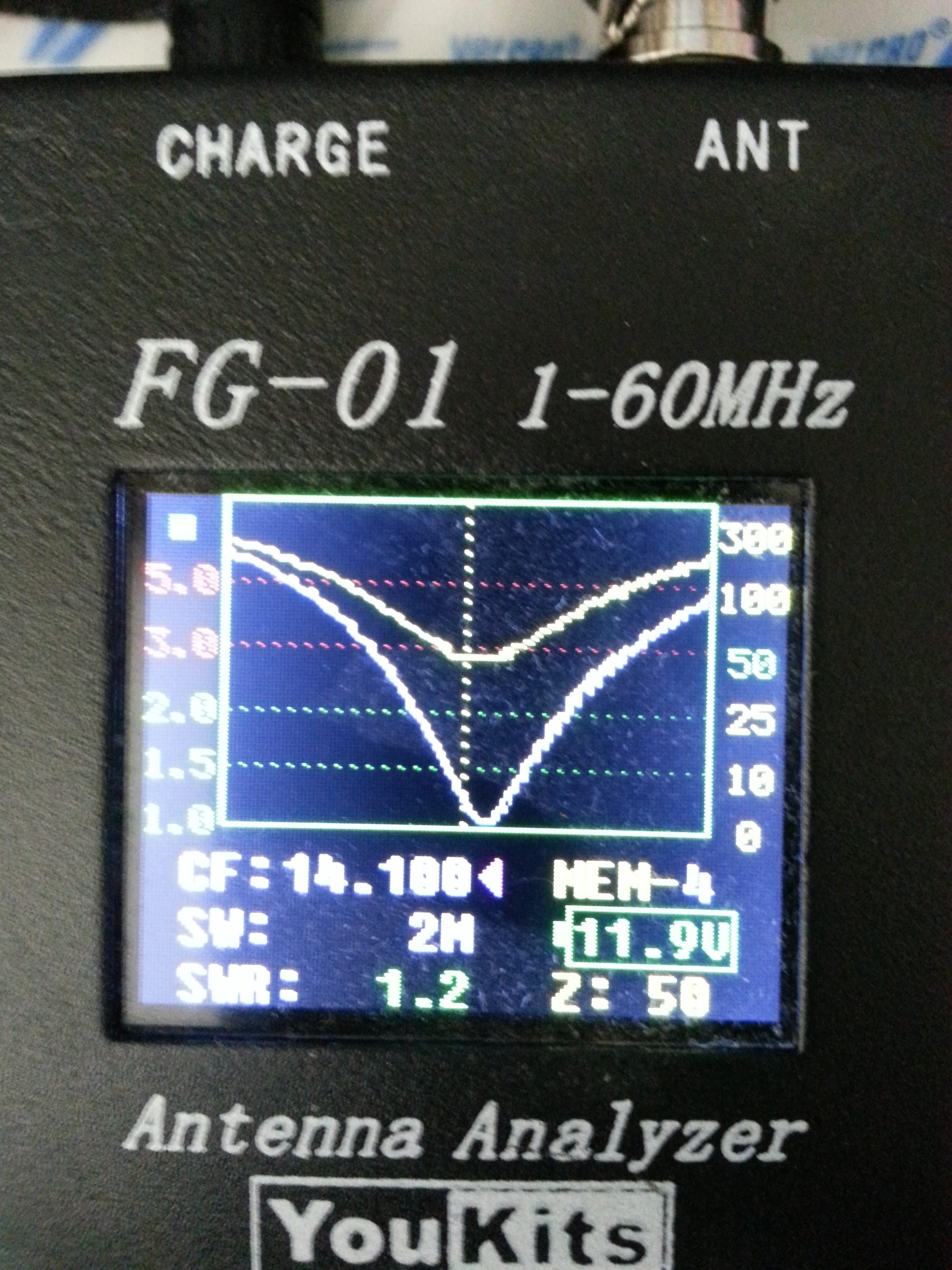 Making a Raspberry Pi based Amateur Radio WSPR Go-Kit