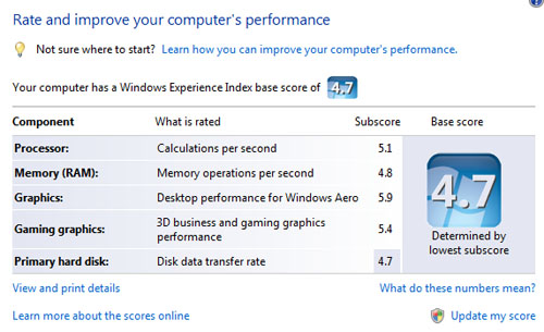 Computer Performance