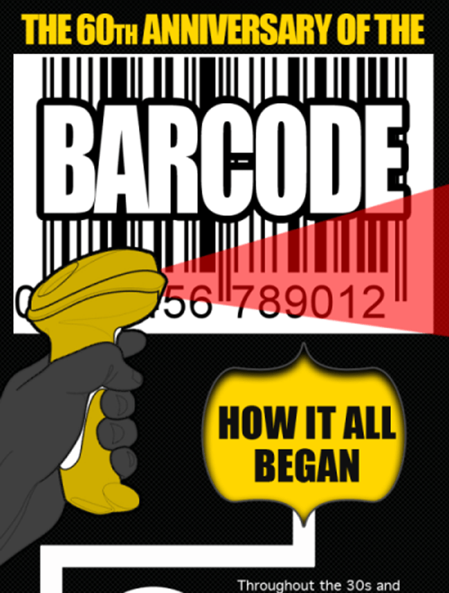 60th Anniversary of the Bar Code