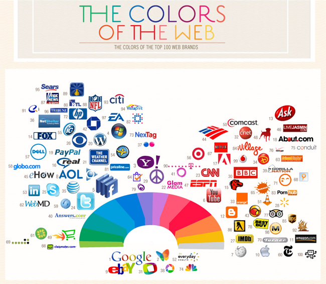 The colors of the Web