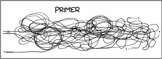 Primer Timeline Funny
