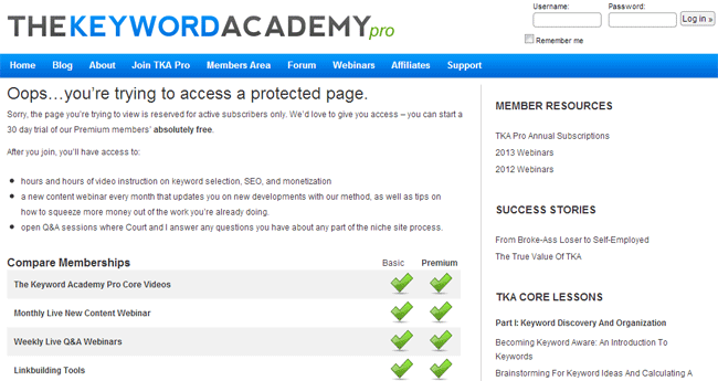 The Keyword Academy