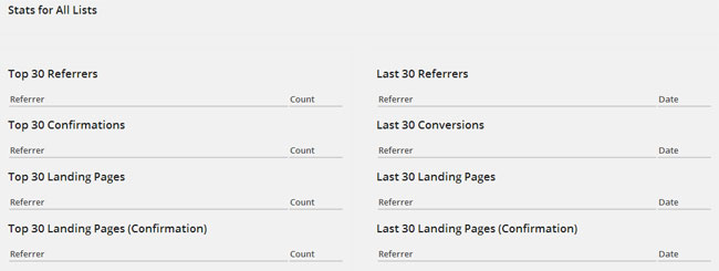 WP Email Capture Statistics