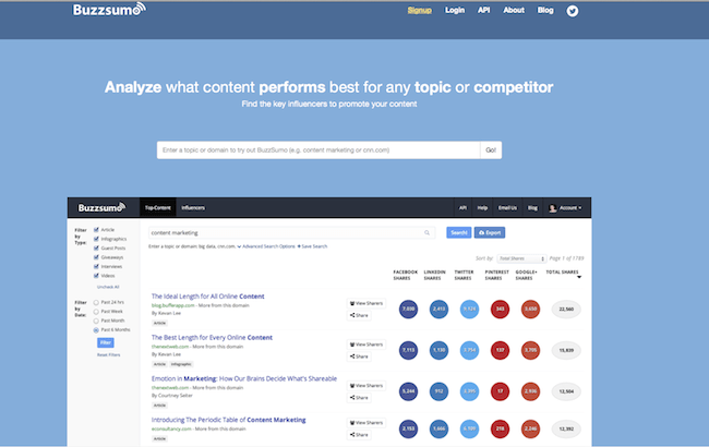 BuzzSumo.com Analytical Tool
