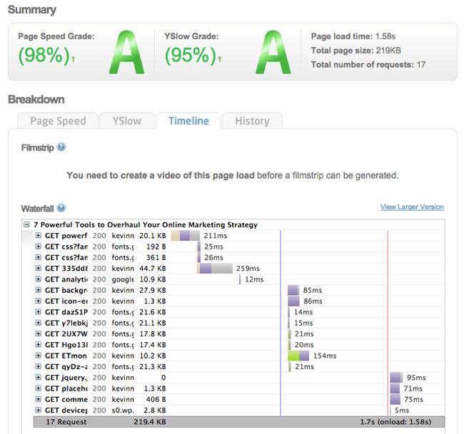 Analysing the GTmetrix Timeline