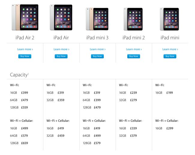 iPad Comparison