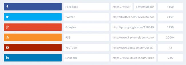 Social Follow Counts
