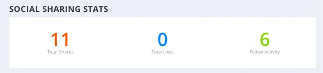 Social Sharing Stats in Monarch