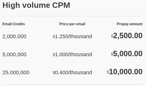 High Volume CPM