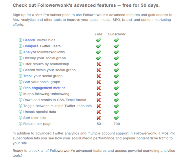 Optimize Your Twitter Account with Followerwonk
