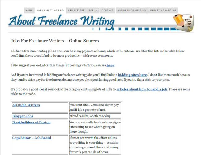 About Freelance Writing