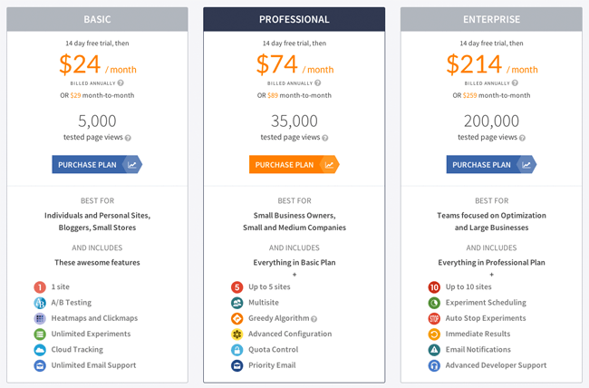 Nelio A/B Testing Pricing