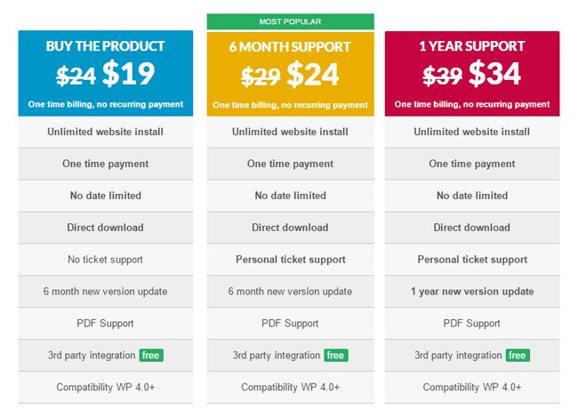 WP Media Folder Pricing