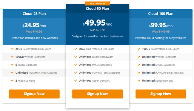 HostUpon Cloud Hosting Plans