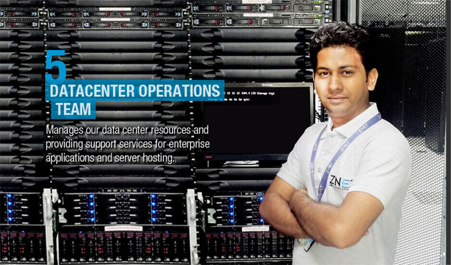 ZNetLive Data Centre Operations Team