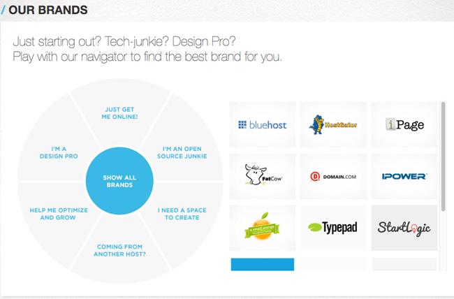 EIG Brands