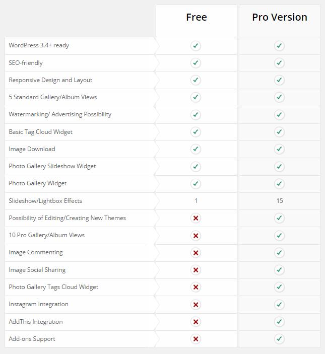 Free and Pro Comparison