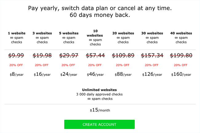 CleanTalk Pricing