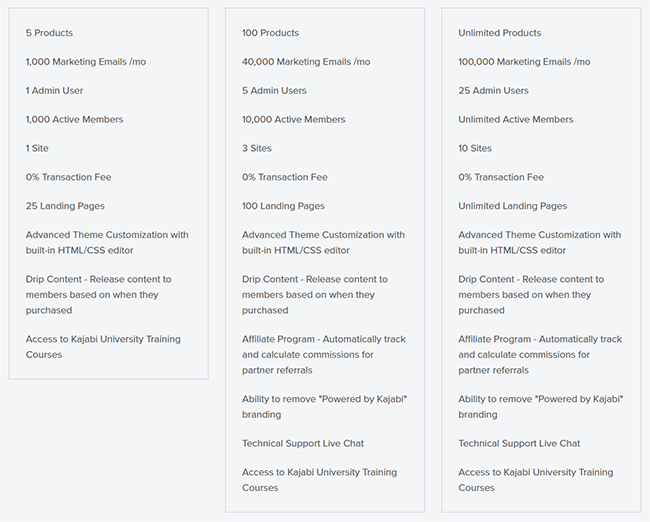 Kajabi Feature List