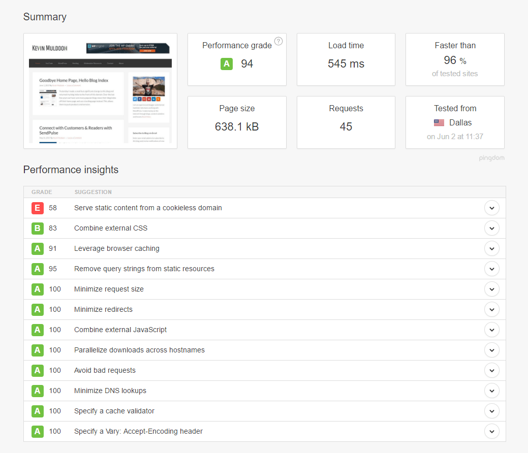 Pingdom report for my home page after activating WP Rocket.
