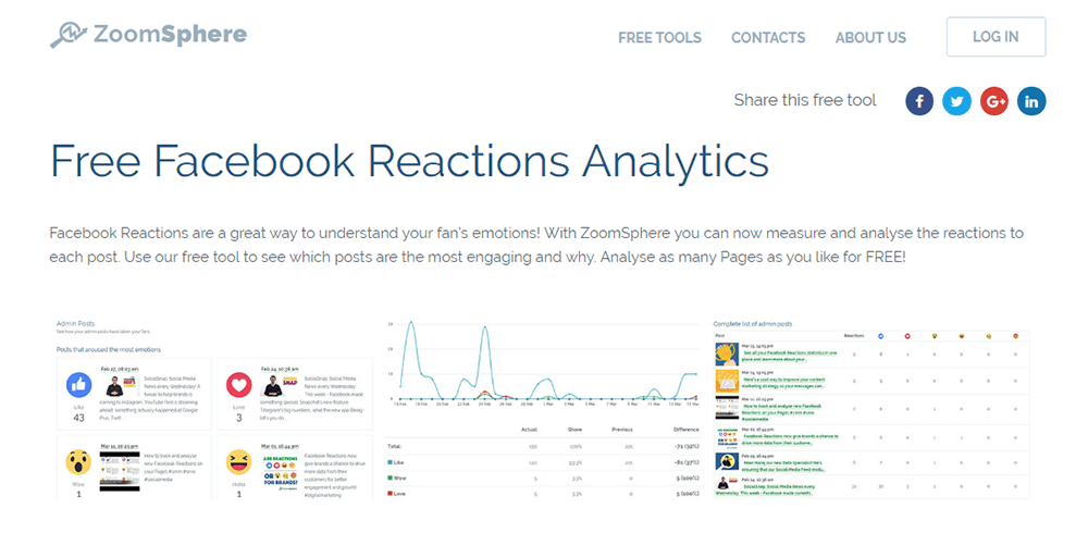 Facebook Reactions Analytics