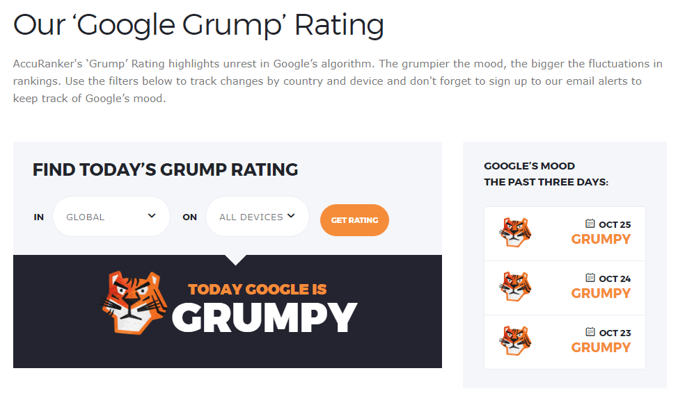 Google Grump Rating
