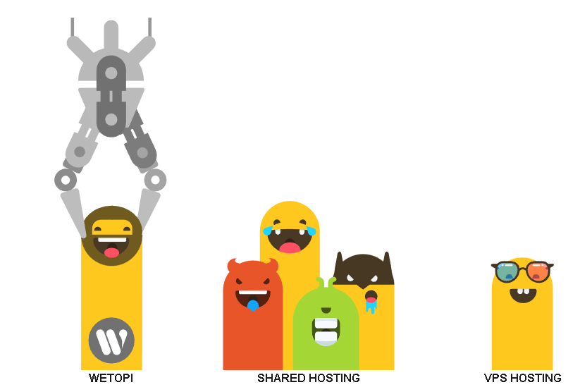 Wetopi WordPress Hosting
