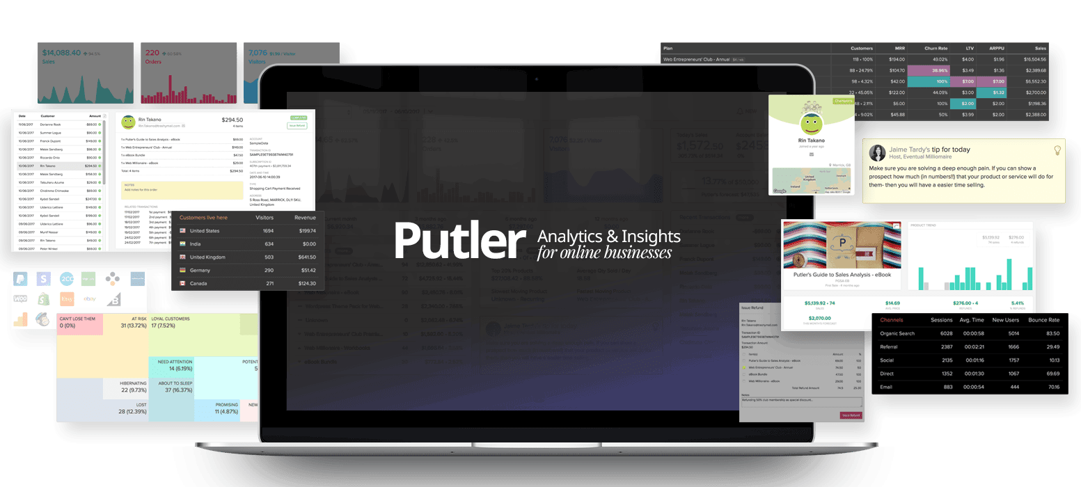 Putler eCommerce Analytics